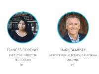 Coro Board of Directors